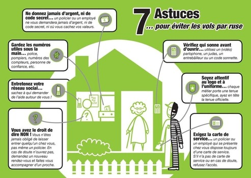 Attention aux vols par ruse
